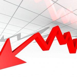 Rural CPI  Below 15%