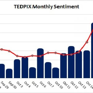 TEDPIX Gains Momentum