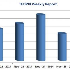 TSE Weekly Report