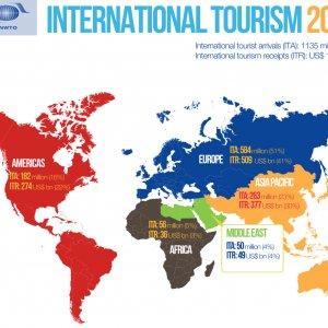 International Tourism Earned $1.5t in 2014