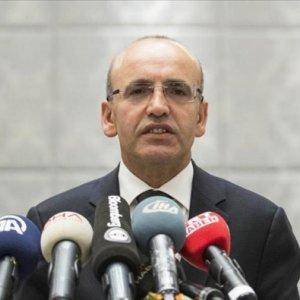Turkey Battling Inflation