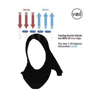 New Hijab Keeps Women Cool