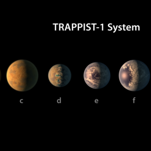 The planets are so close to each other and the star that there are seven of them within a space five times smaller than the distance from Mercury to our sun.