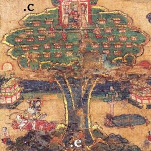 Analysis on Ancient Chinese Documents
