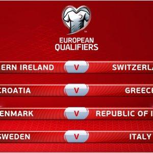 World Cup Playoff Draw Highlights European Teams