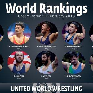 Greco-Roman Wrestlers Among  UWW Top Six Rankings