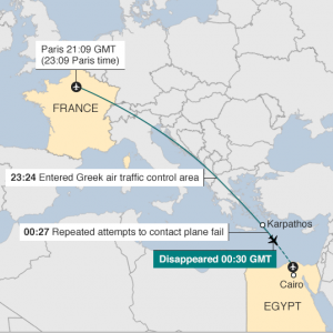Radio Signal From EgyptAir  Emergency Beacon Detected