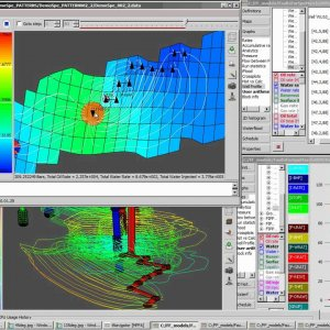 Russian Firm to Transfer Oilfield Simulation Software