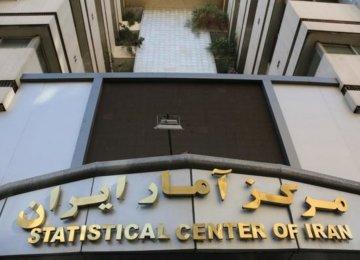Iran Economy Shows 0.8% Growth