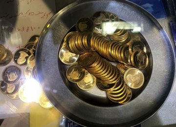 Currency and Gold Retreat