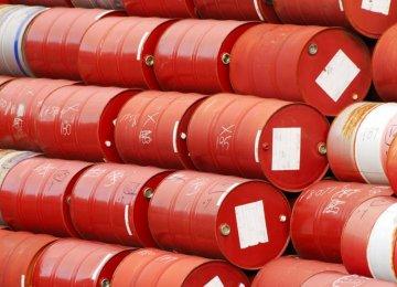 China Oil Demand