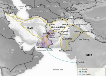 Iran: India's Gateway to Central Asia, Middle East
