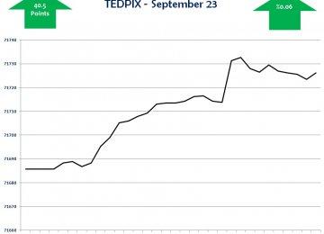 Stocks Rally But Mood Remains Fragile