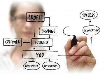 Key Factors Behind SMEs Failure