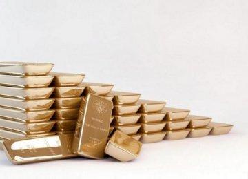 Gold Futures Drop