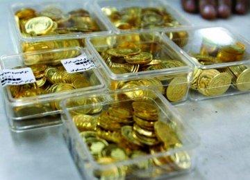 Gold Market Retreats
