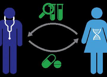 Premarital Genetic  Testing Mandatory
