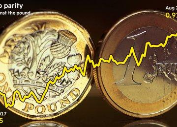 Pound Nears Parity With Euro