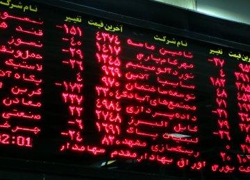 Performance of Brokerage Companies Enumerated
