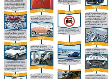 2015 Auto Review