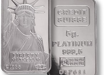 Platinum Market Deficit to Shrink