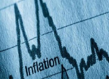 Urban Inflation at 8.7%