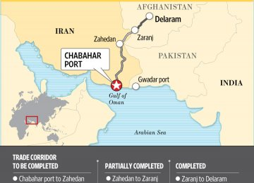 No Rivalry Between Chabahar, Gwadar Ports