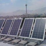 Renewables Help Iran Save 566 Million Liters of Water