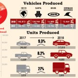 Auto Industry Runs Out of Steam After Strong Takeoff