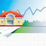 Property Prices