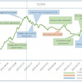 Factors Contributing to Stock Market Fluctuations