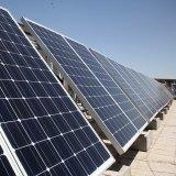 2 Solar Plants for Yazd