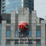 Indonesia Economy Slows
