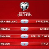 World Cup Playoff Draw Highlights European Teams