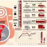 Infographic: Iran 9-Month Auto Output