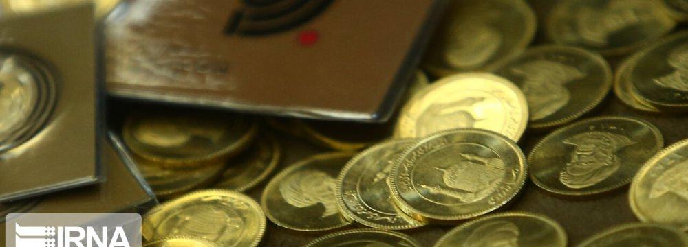 Currencies and Gold Climb