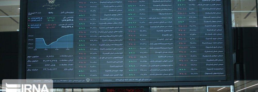 Stock Rally Loses Momentum