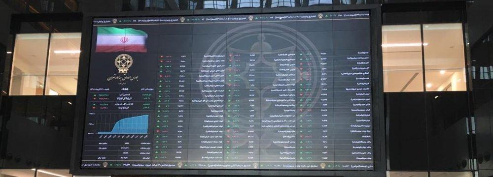 Tehran Stocks Closes 1.6% Lower