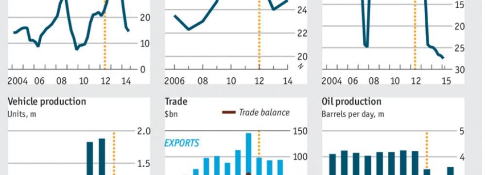 Iran Preparing for Economic Takeoff