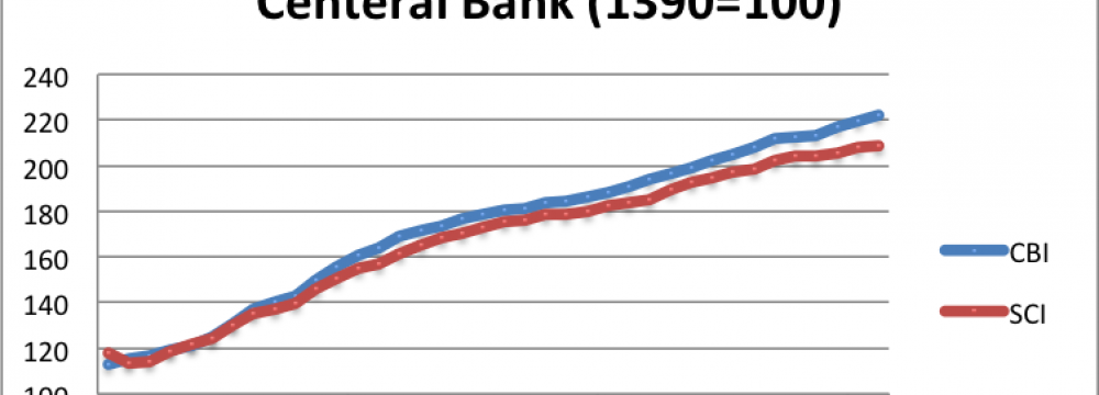 Releasing Economic Data: Old Rivalry Resurfaces
