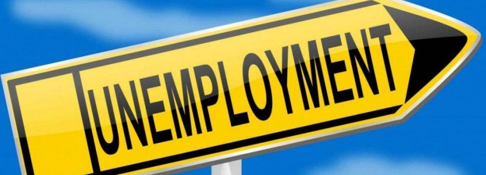 SCI: Summer Unemployment at 10.9%