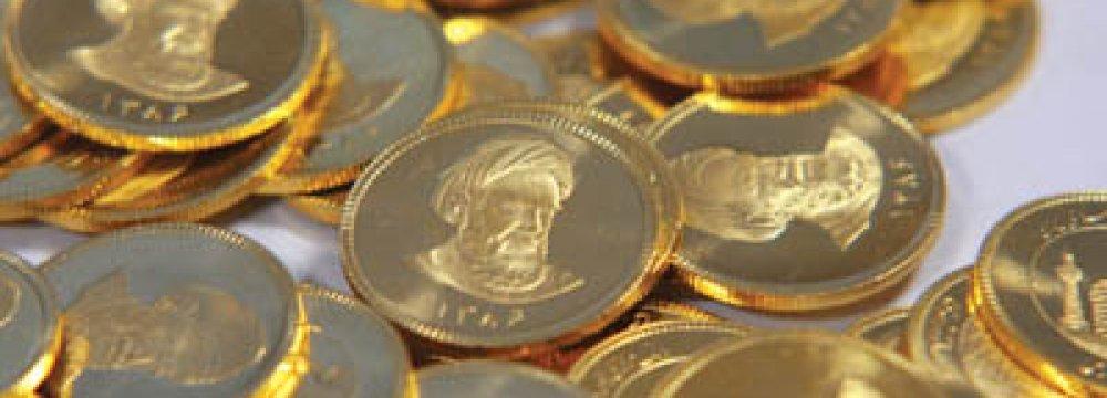 Azadi Gold Coin Surges