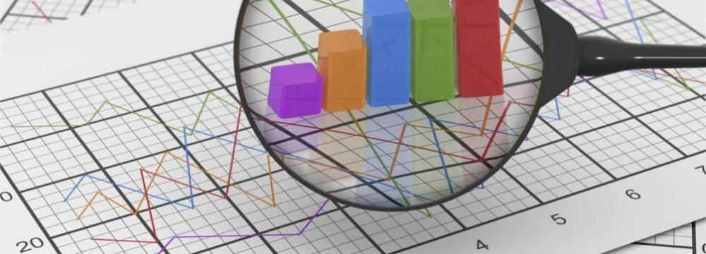 Market Cap Surges, TEDPIX Ends Down