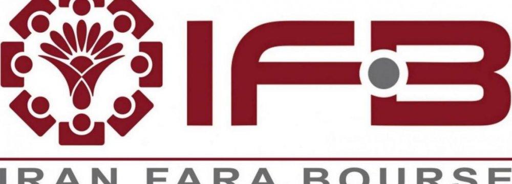 IFB Weekly Trade Up