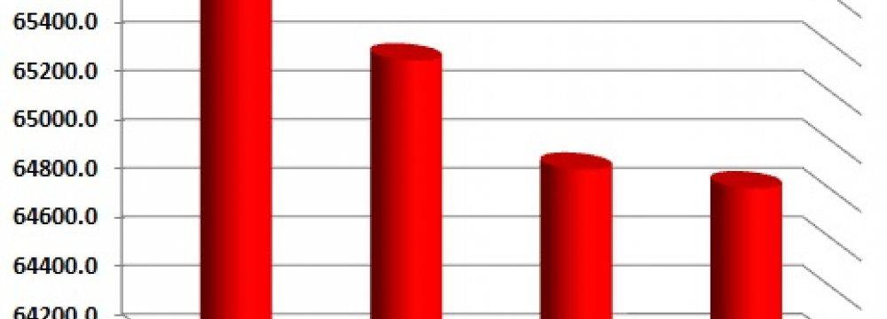 Wobbling Economy Drags Down TEDPIX