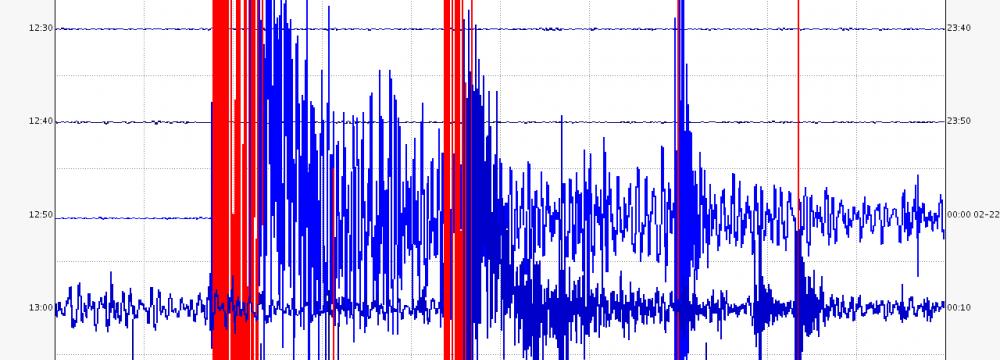 Quake Hits Golbaf  in Kerman