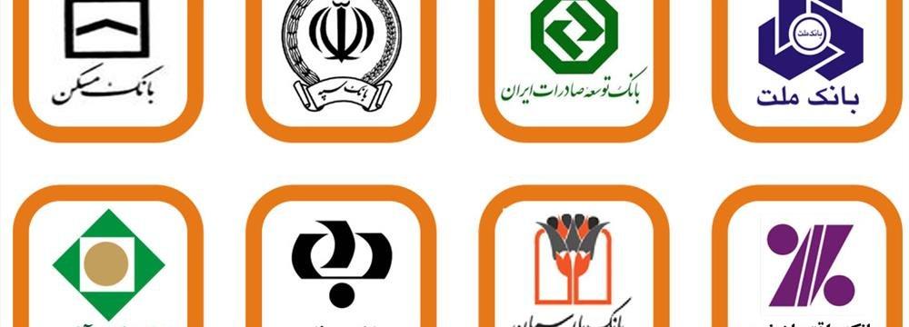 Budgeting for Visiting Iran
