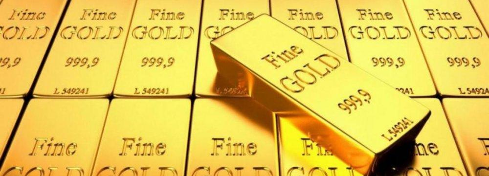 Gold Futures Decline