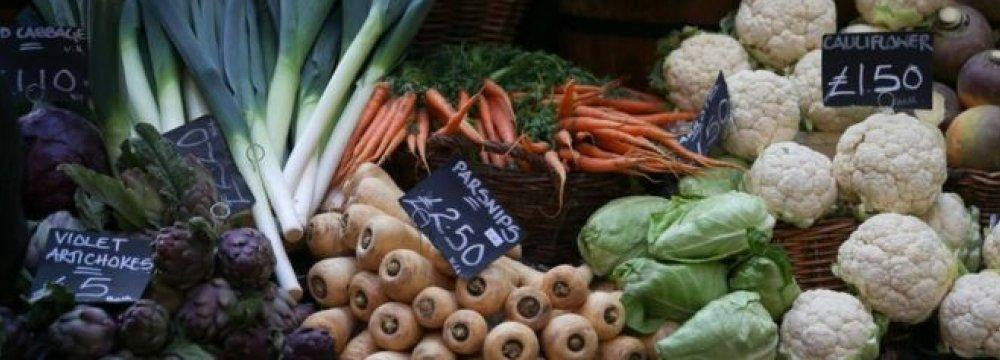 UK Food Inflation at 3-Year High