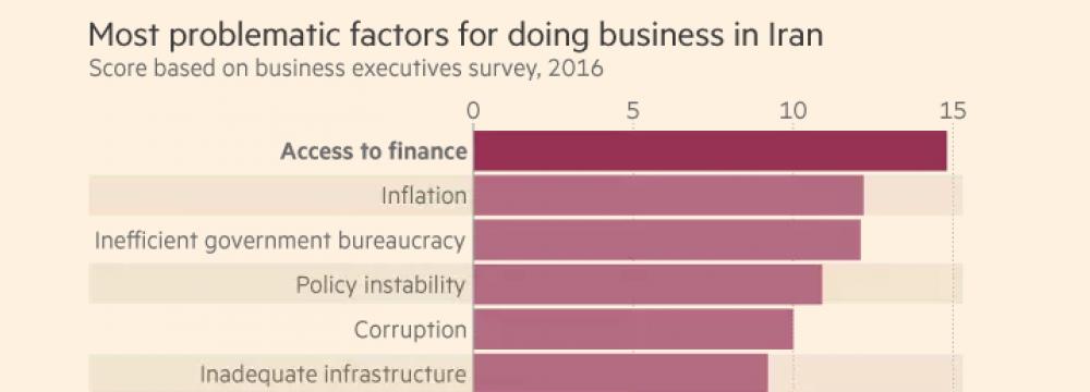 Election Outcome to Impact Economic Recovery